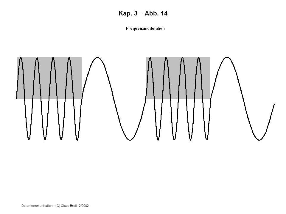 Kap. 3 – Abb. 14