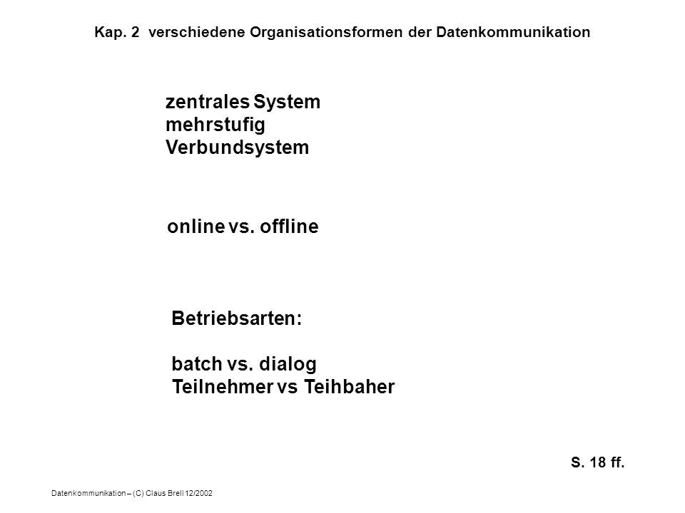 Kap. 2 verschiedene Organisationsformen der Datenkommunikation