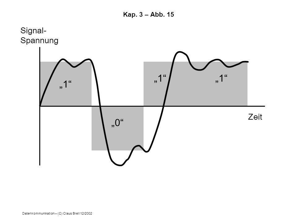 """Kap. 3 – Abb. 15 Signal- Spannung """"1 """"1 """"1 """"0 Zeit"""