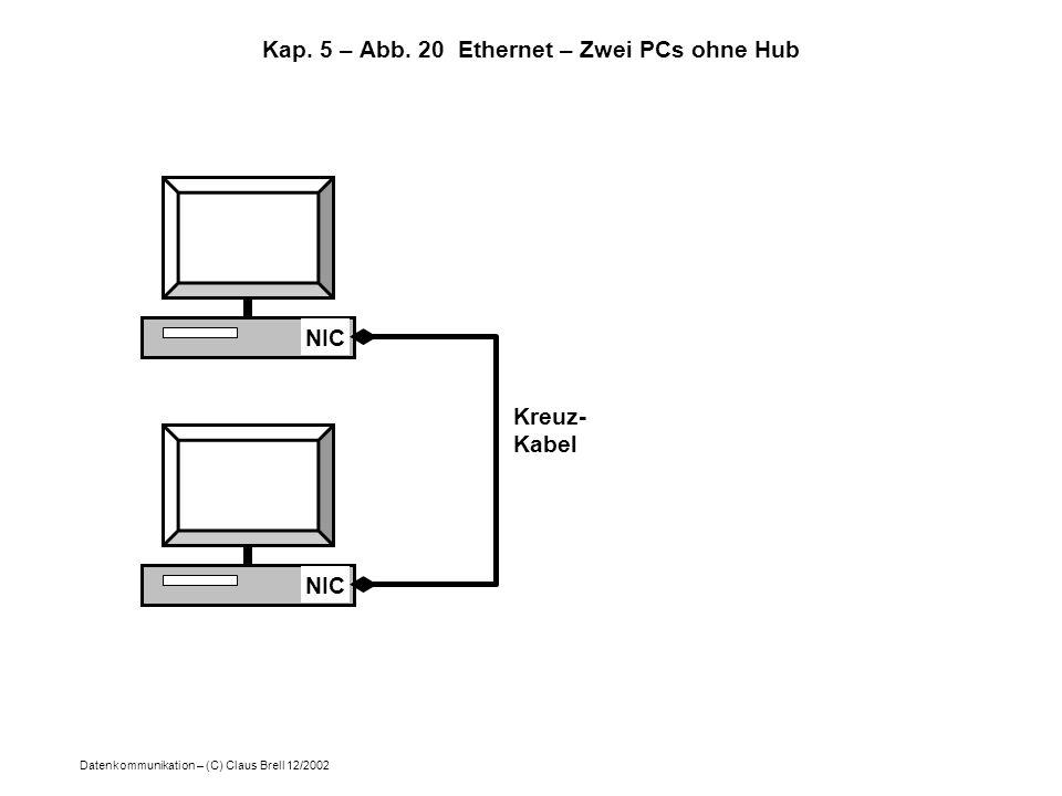 Kap. 5 – Abb. 20 Ethernet – Zwei PCs ohne Hub