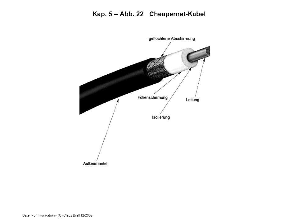Kap. 5 – Abb. 22 Cheapernet-Kabel