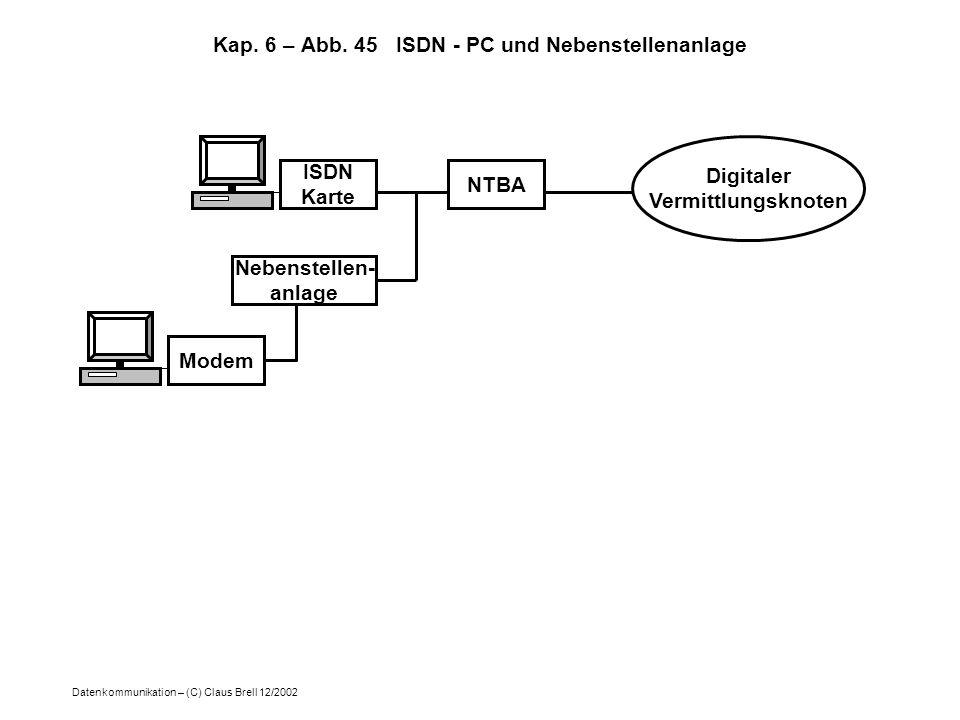 Kap. 6 – Abb. 45 ISDN - PC und Nebenstellenanlage