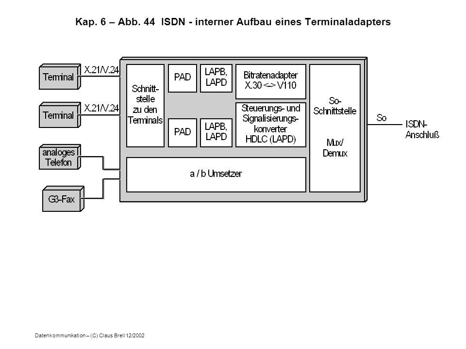 Kap. 6 – Abb. 44 ISDN - interner Aufbau eines Terminaladapters