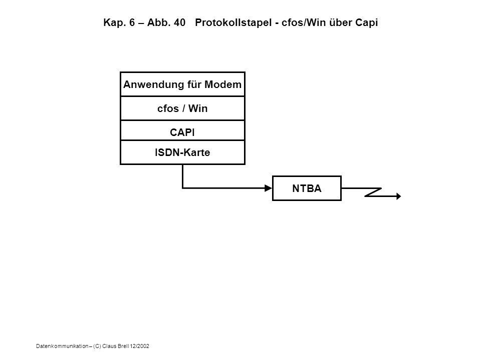 Kap. 6 – Abb. 40 Protokollstapel - cfos/Win über Capi