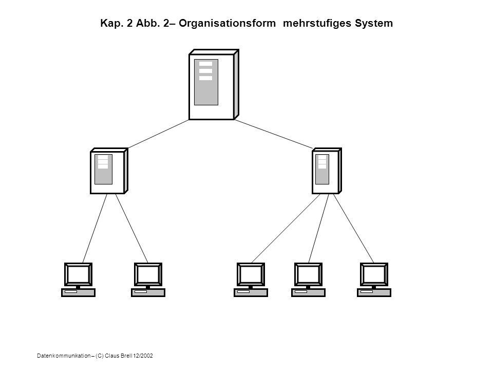 Kap. 2 Abb. 2– Organisationsform mehrstufiges System