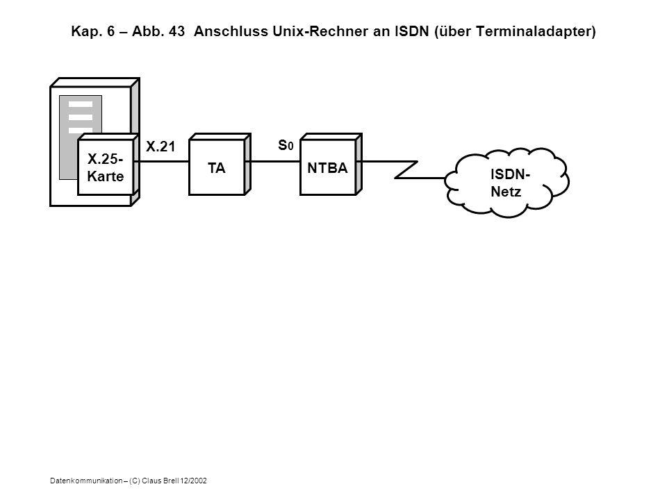 Kap. 6 – Abb. 43 Anschluss Unix-Rechner an ISDN (über Terminaladapter)