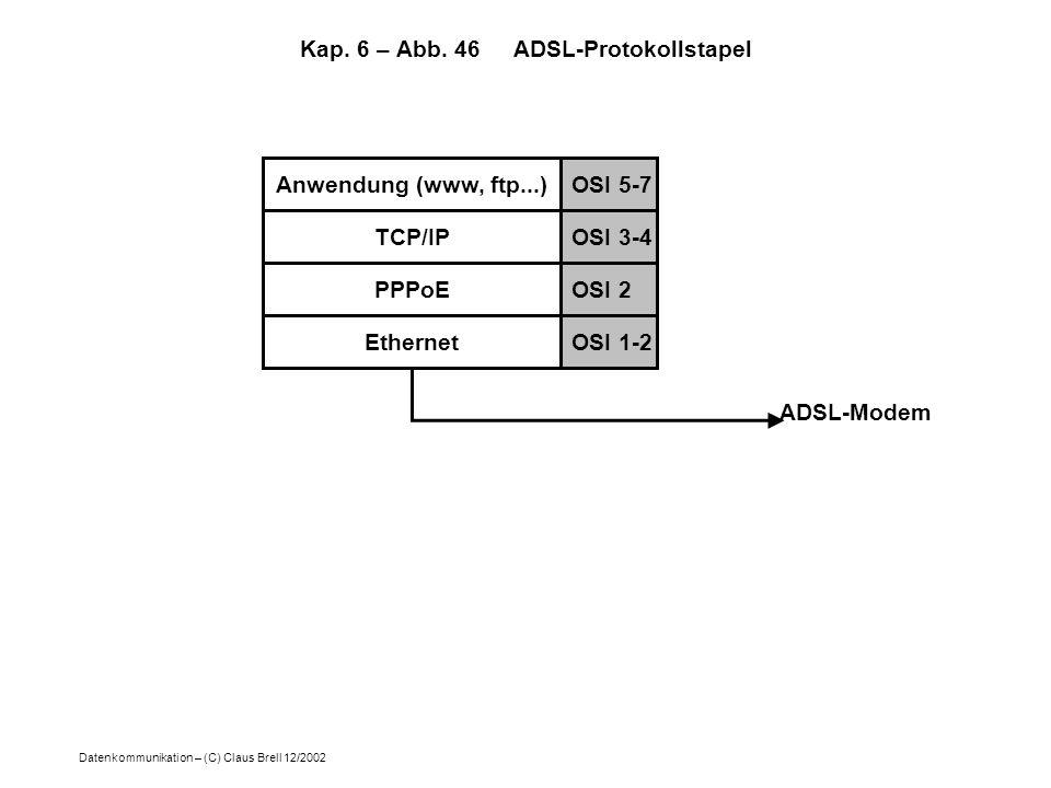 Kap. 6 – Abb. 46 ADSL-Protokollstapel