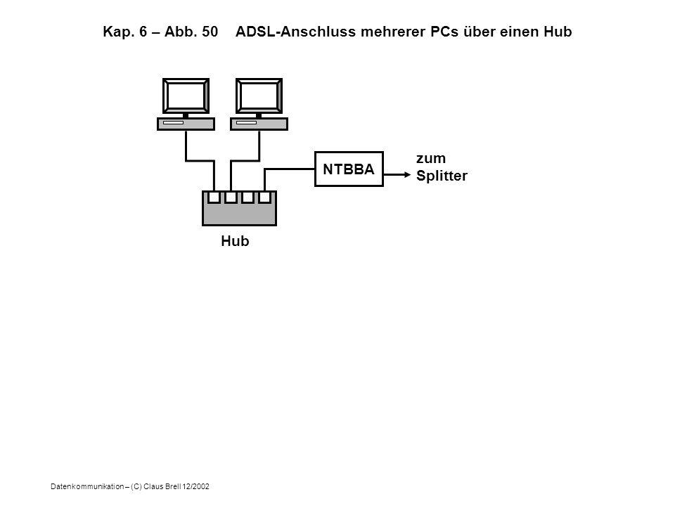 Kap. 6 – Abb. 50 ADSL-Anschluss mehrerer PCs über einen Hub