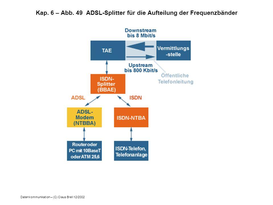 Kap. 6 – Abb. 49 ADSL-Splitter für die Aufteilung der Frequenzbänder