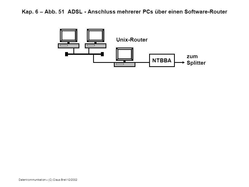 Kap. 6 – Abb. 51 ADSL - Anschluss mehrerer PCs über einen Software-Router