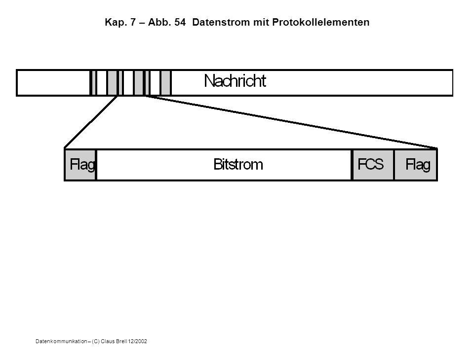 Kap. 7 – Abb. 54 Datenstrom mit Protokollelementen