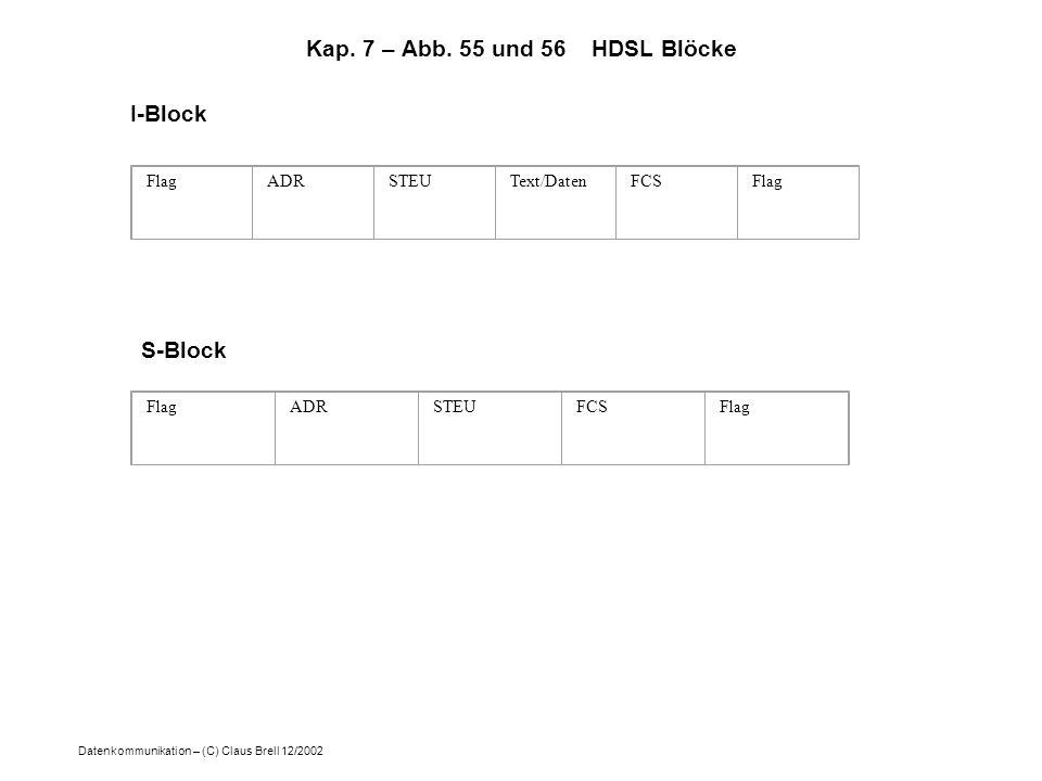 Kap. 7 – Abb. 55 und 56 HDSL Blöcke