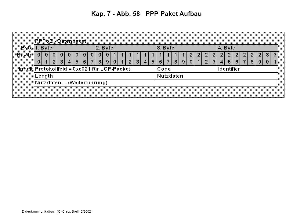 Kap. 7 - Abb. 58 PPP Paket Aufbau