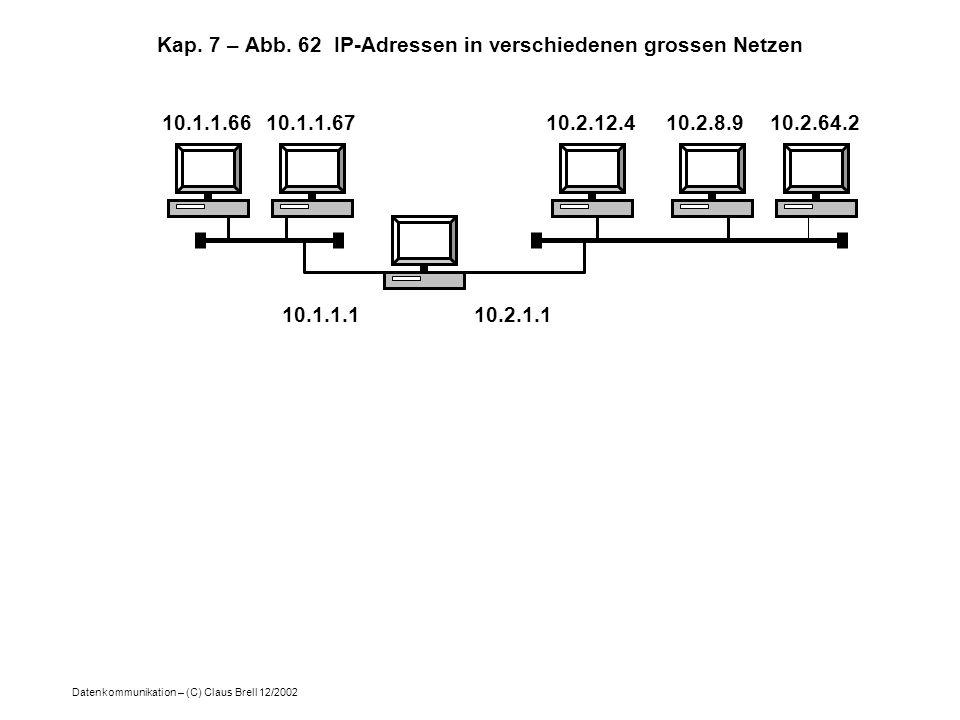 Kap. 7 – Abb. 62 IP-Adressen in verschiedenen grossen Netzen