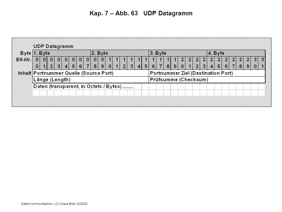 Kap. 7 – Abb. 63 UDP Datagramm