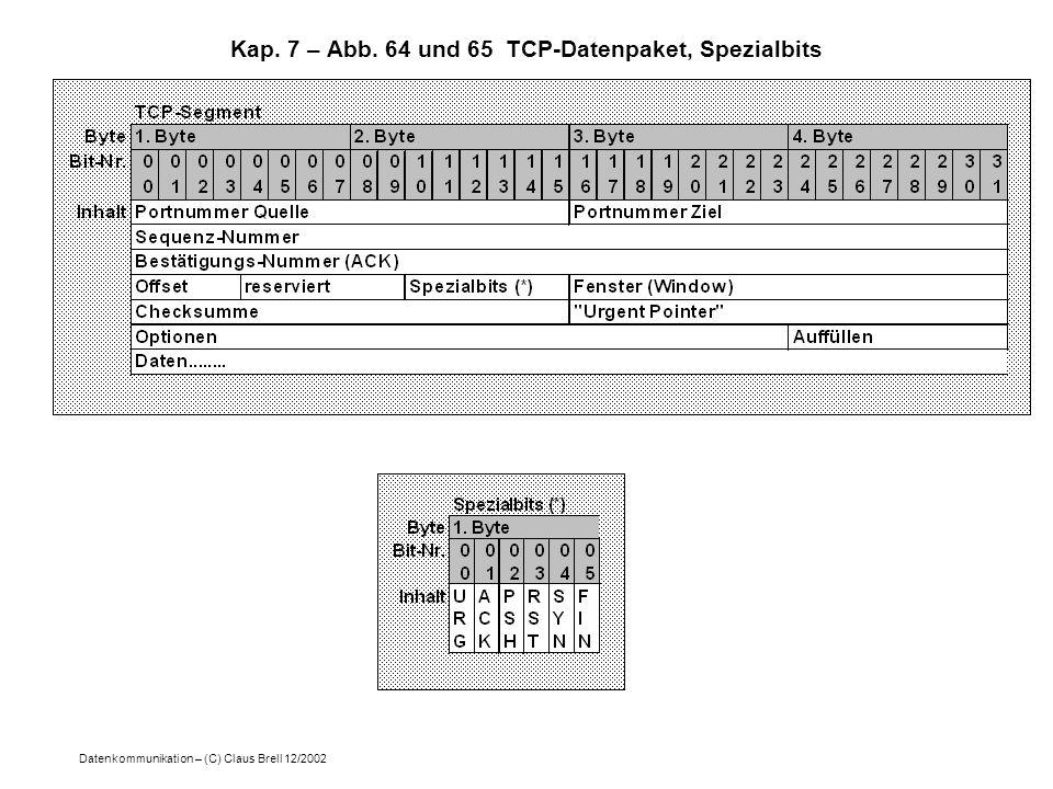 Kap. 7 – Abb. 64 und 65 TCP-Datenpaket, Spezialbits