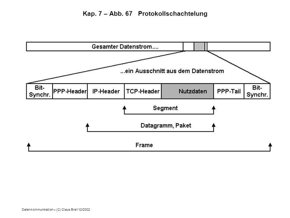 Kap. 7 – Abb. 67 Protokollschachtelung