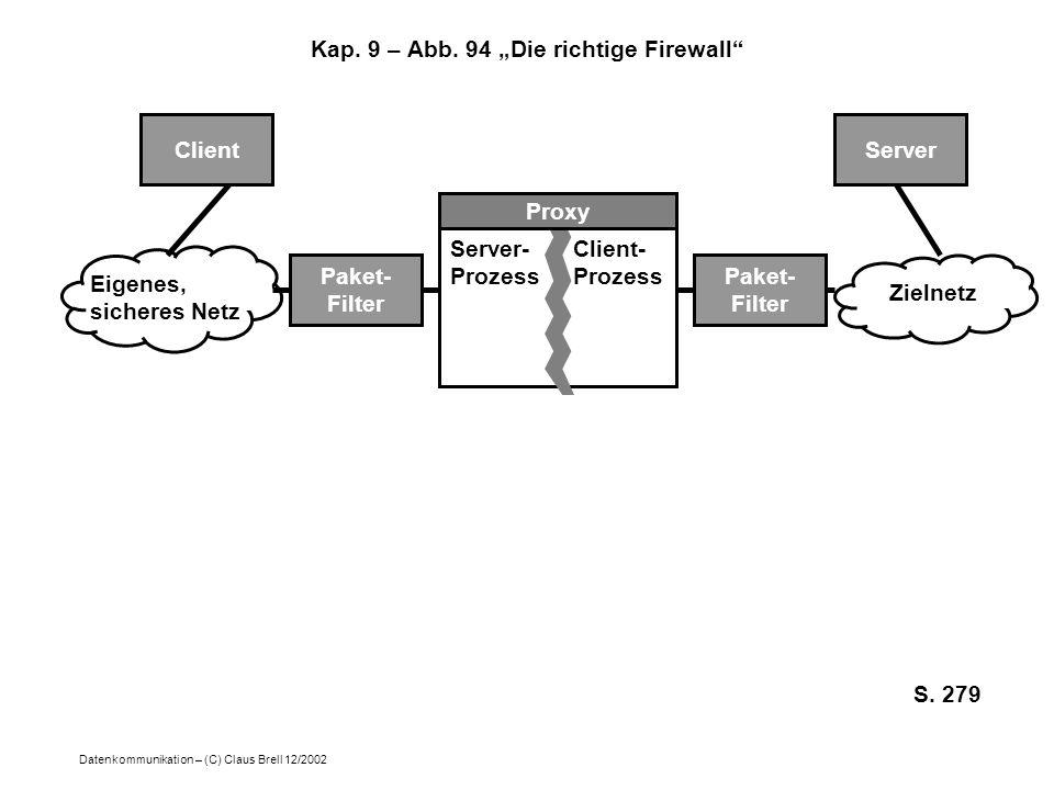 """Kap. 9 – Abb. 94 """"Die richtige Firewall"""