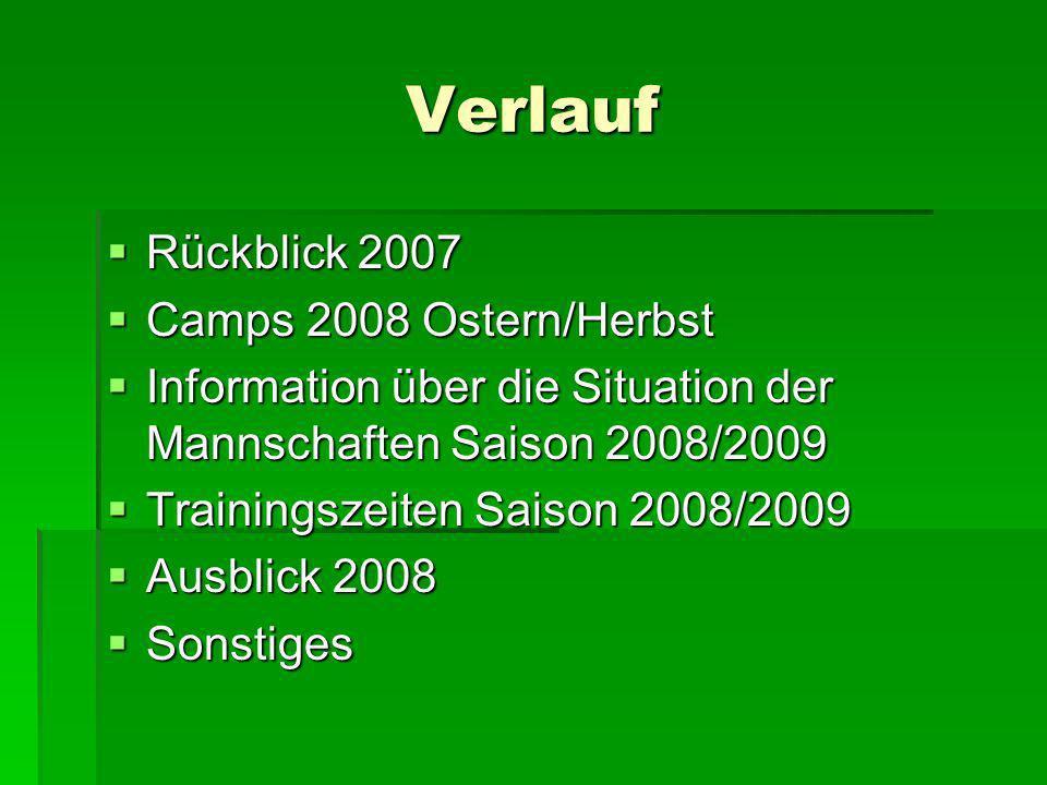 Verlauf Rückblick 2007 Camps 2008 Ostern/Herbst