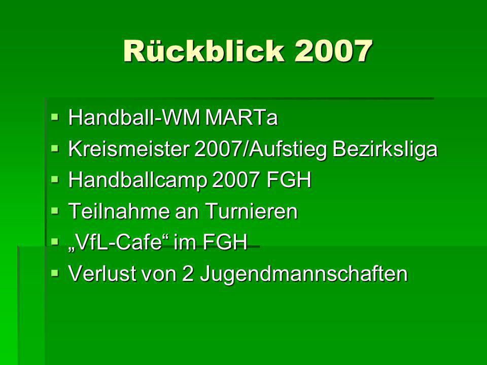 Rückblick 2007 Handball-WM MARTa