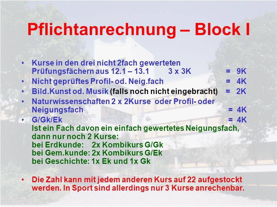 Pflichtanrechnung – Block I