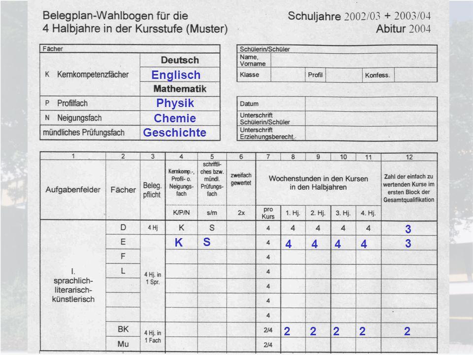 Englisch Physik Chemie Geschichte 3 K S 4 4 4 4 2 2 2 2 2