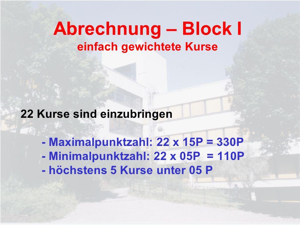 Abrechnung – Block I einfach gewichtete Kurse