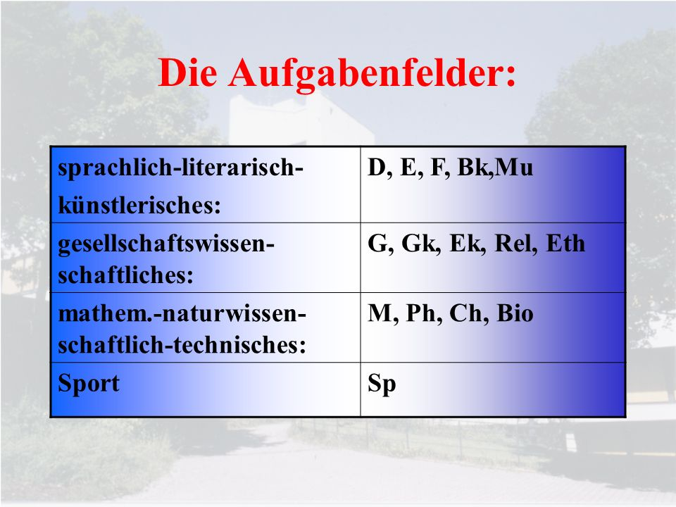 Die Aufgabenfelder: sprachlich-literarisch- künstlerisches: