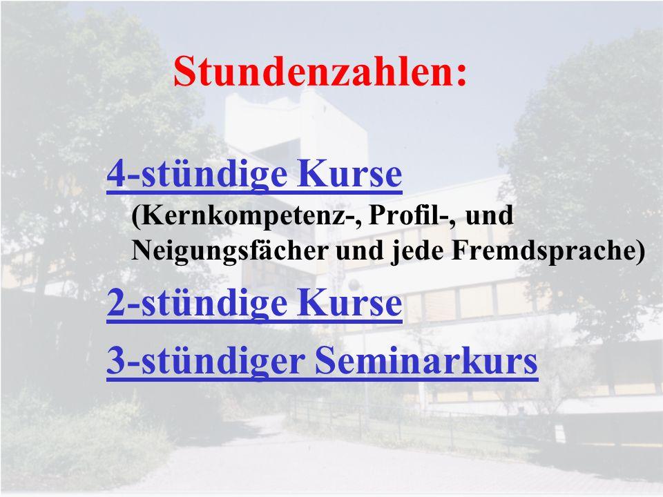 Stundenzahlen:4-stündige Kurse (Kernkompetenz-, Profil-, und Neigungsfächer und jede Fremdsprache) 2-stündige Kurse.