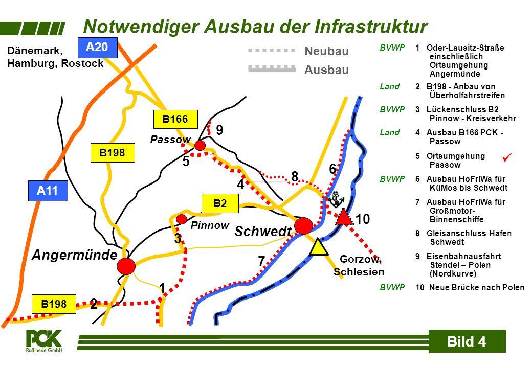 Notwendiger Ausbau der Infrastruktur