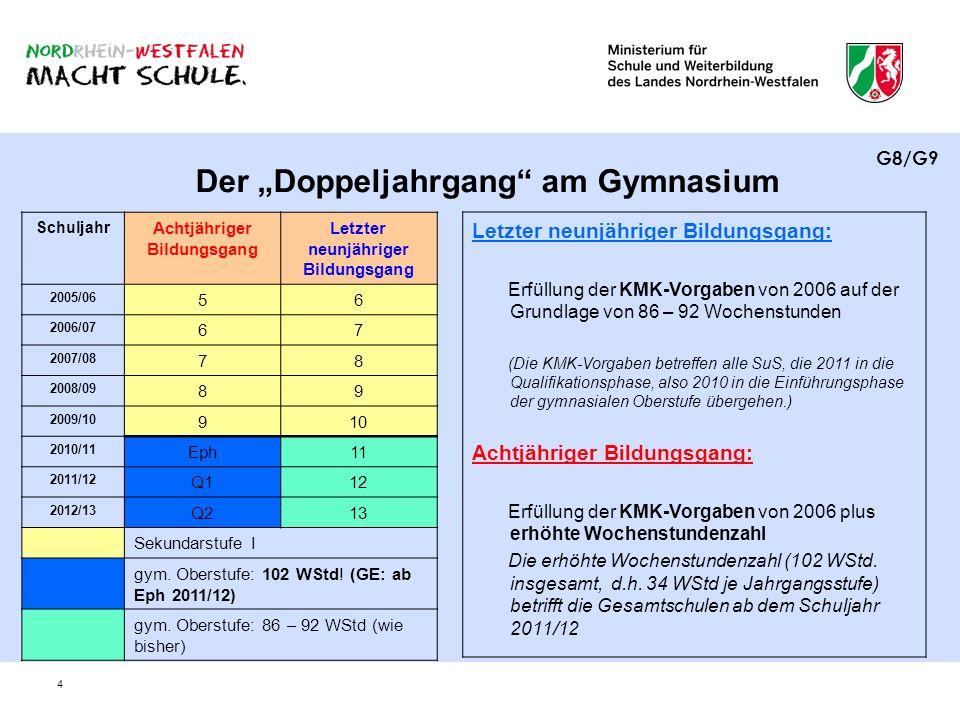 "Der ""Doppeljahrgang am Gymnasium"