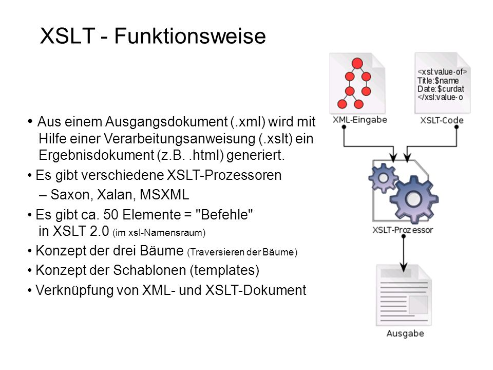 XSLT - Funktionsweise