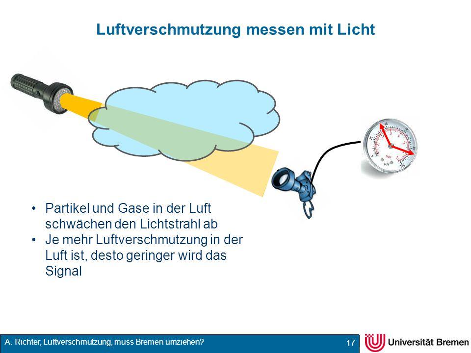 Luftverschmutzung messen mit Licht