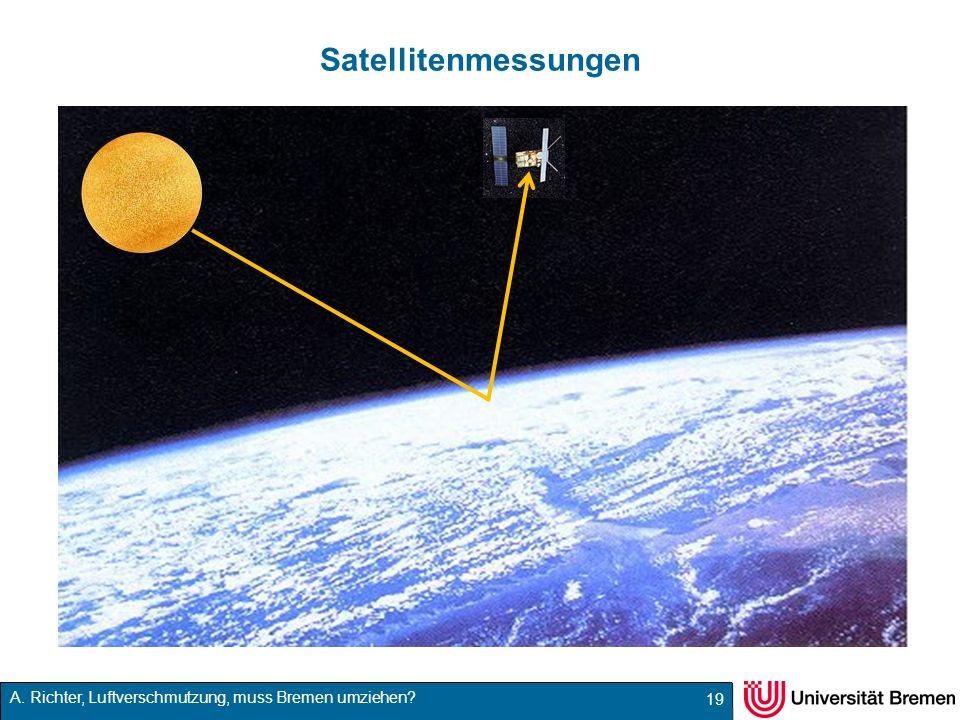 Satellitenmessungen