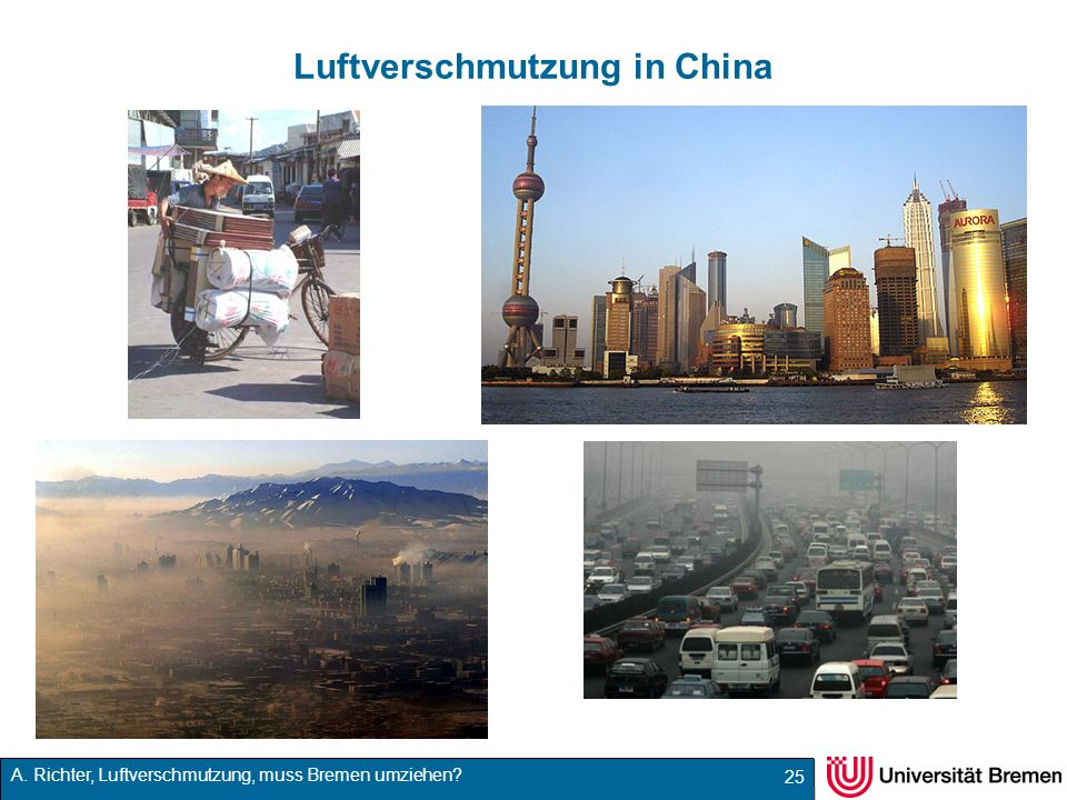 Luftverschmutzung in China