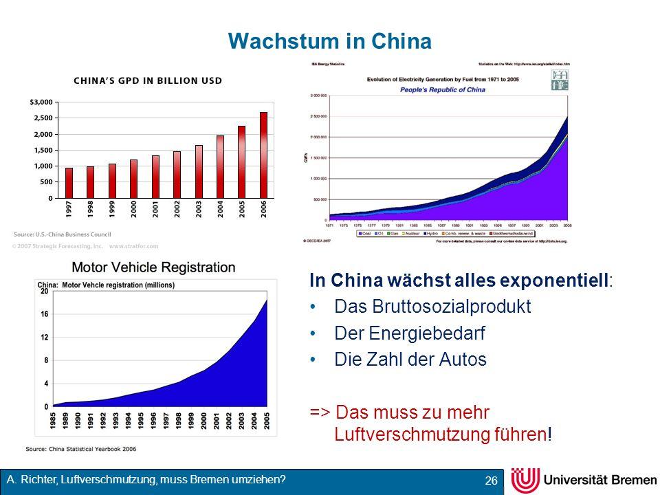 Wachstum in China In China wächst alles exponentiell: