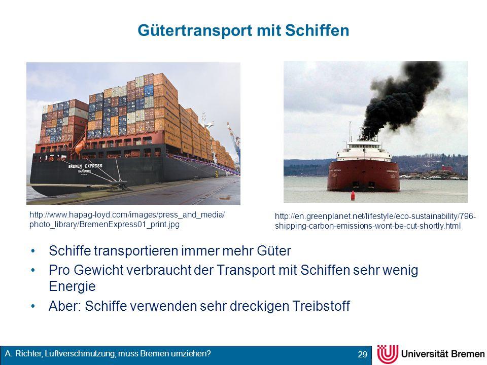Gütertransport mit Schiffen