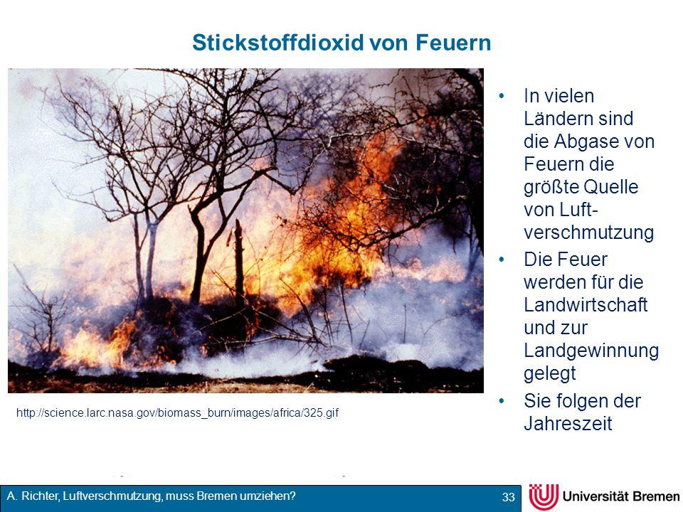 Stickstoffdioxid von Feuern