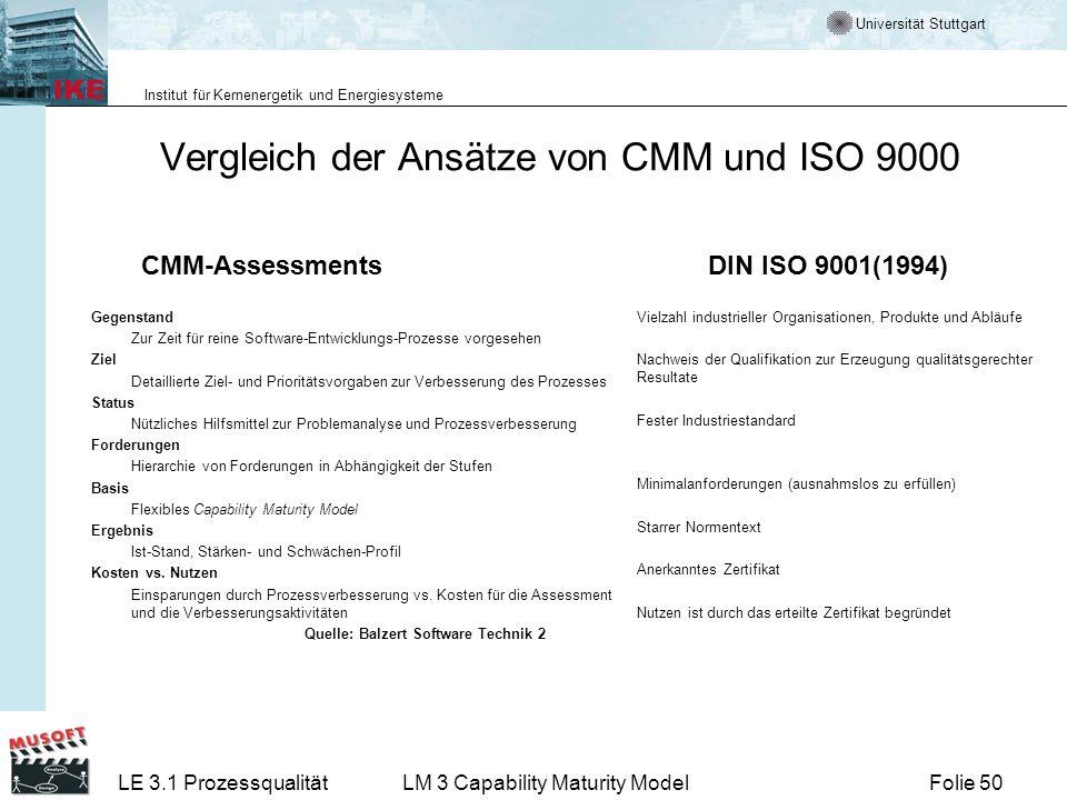 Vergleich der Ansätze von CMM und ISO 9000