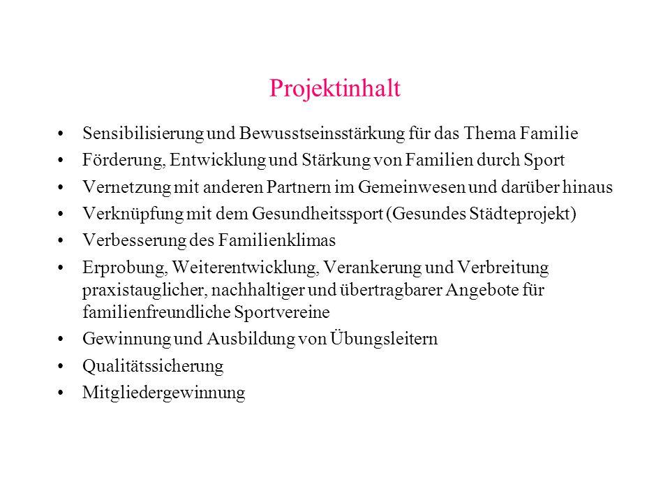 Projektinhalt Sensibilisierung und Bewusstseinsstärkung für das Thema Familie. Förderung, Entwicklung und Stärkung von Familien durch Sport.