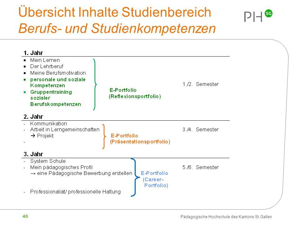 Übersicht Inhalte Studienbereich Berufs- und Studienkompetenzen