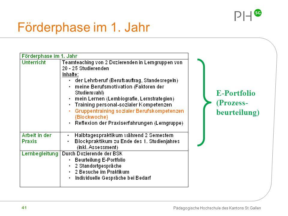 Förderphase im 1. Jahr E-Portfolio (Prozess-beurteilung)