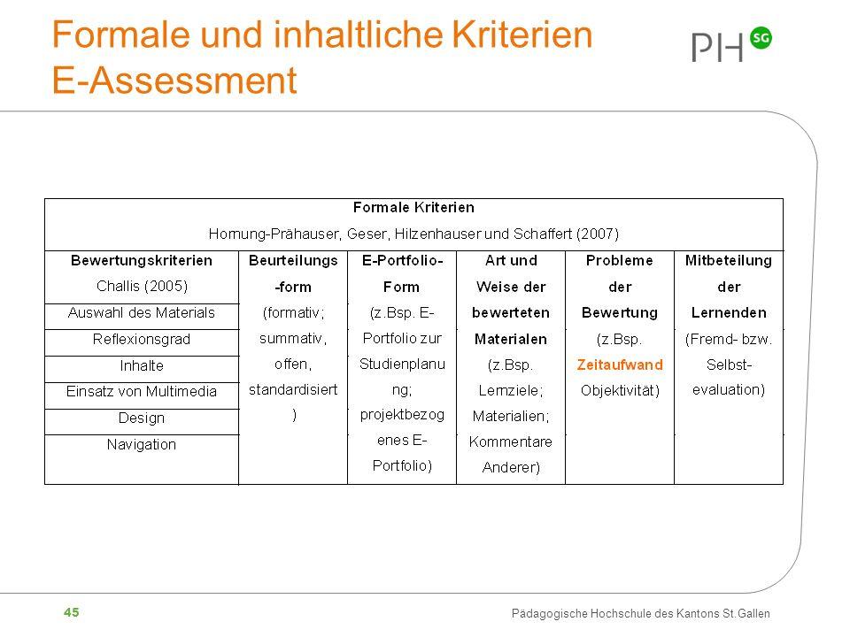 Formale und inhaltliche Kriterien E-Assessment