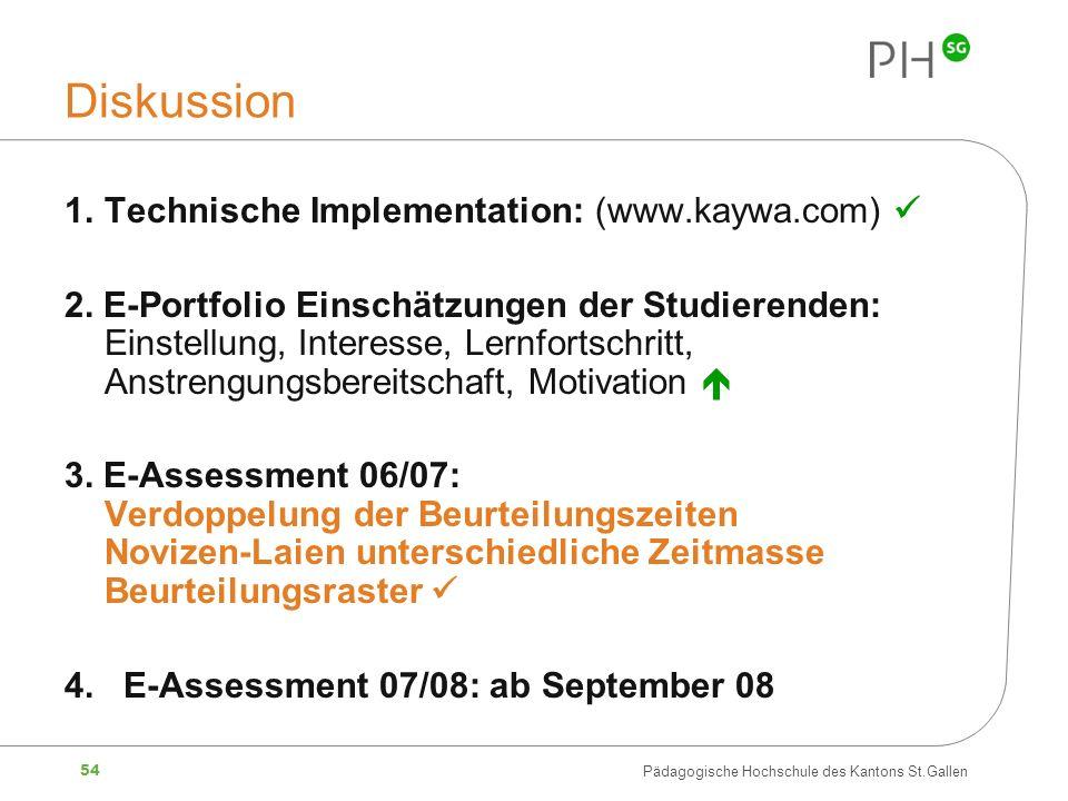 Diskussion Technische Implementation: (www.kaywa.com) 