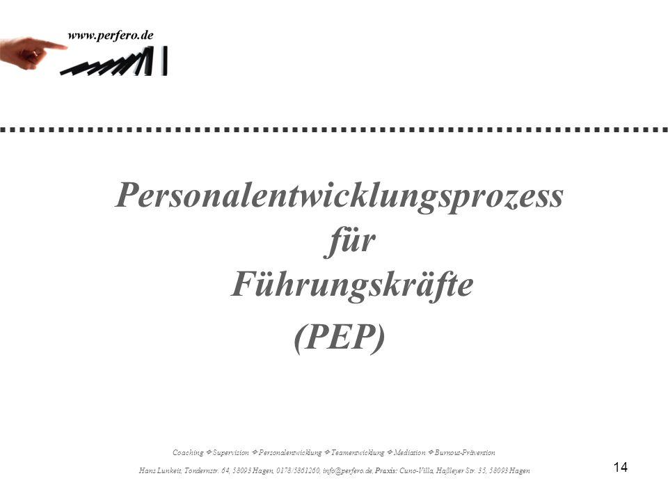 Personalentwicklungsprozess für Führungskräfte