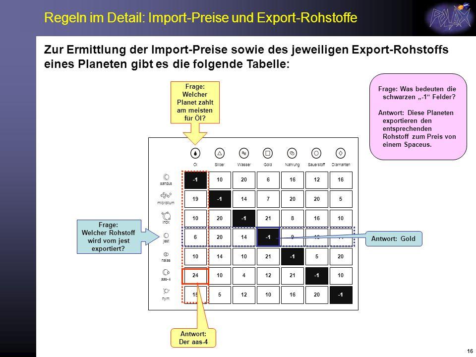 Regeln im Detail: Import-Preise und Export-Rohstoffe