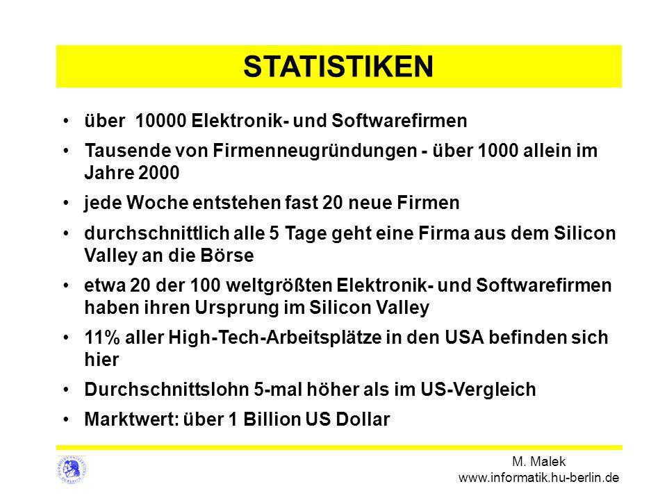 STATISTIKEN über 10000 Elektronik- und Softwarefirmen