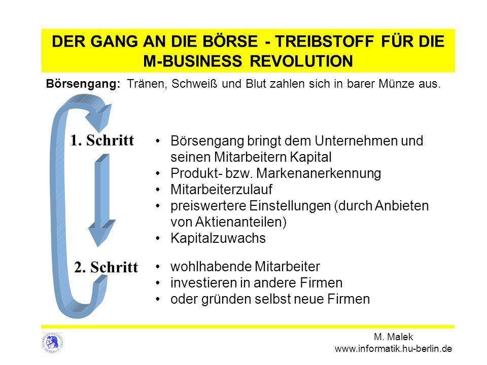DER GANG AN DIE BÖRSE - TREIBSTOFF FÜR DIE M-BUSINESS REVOLUTION