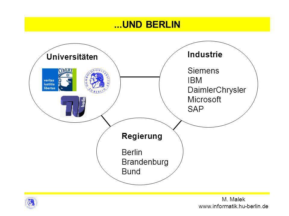 ...UND BERLIN Industrie Universitäten Siemens IBM DaimlerChrysler
