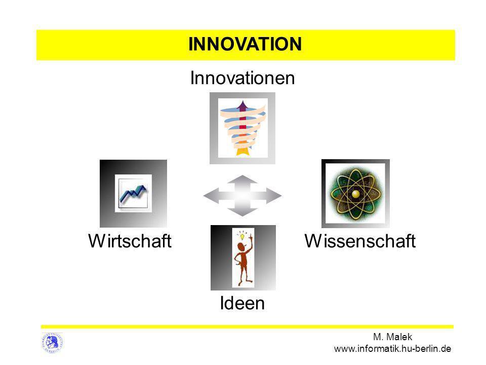 INNOVATION Ideen Wissenschaft Wirtschaft Innovationen